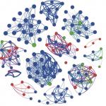 Co-occurrence OTU network based on correlation analysis.