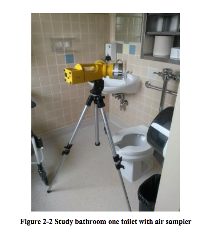 Master's Thesis of Possible Interest: role of hospital toilets in microbial dissemination & the effectiveness of UV C